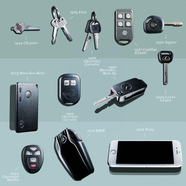 Lịch sử chìa khóa ô tô