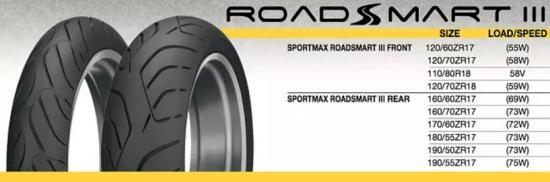 dunlop-sportmax-roadsmart-iii-anh5