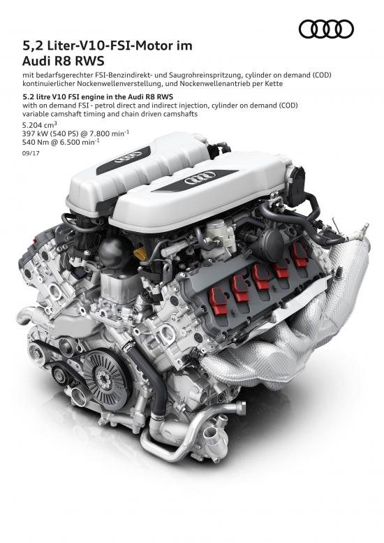 Audi-R8-V10-RWS-2
