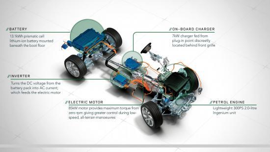 Range_Rover_Sport_PHEV_2