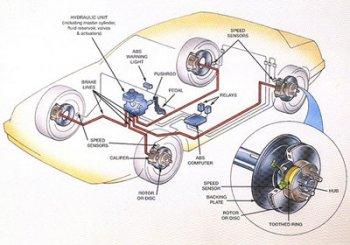 3 công nghệ tiện ích nên lưu ý khi chọn xe