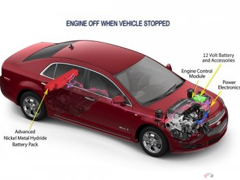 GM tuyên bố Malibu hybrid tiết kiệm nhiên liệu hơn đối thủ