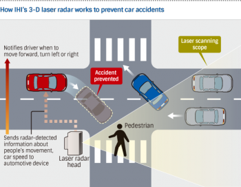 """Singapore… """"triệt"""" tai nạn xe bus bằng thiết bị công nghệ laser 3D"""