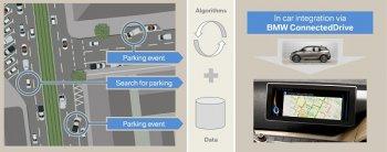 BMW giới thiệu giải pháp tìm chỗ đậu xe thông minh