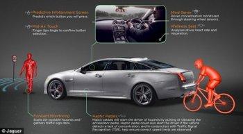"""Xe Jaguar Land Rover tương lai có thể """"đọc vị"""" tài xế"""