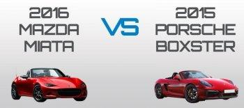 (Infographic) Mazda MX-5 và Porsche Boxster thượng đài so găng