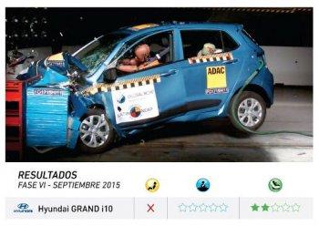 Xe nhỏ hút khách Việt Hyundai Grand i10 kém an toàn