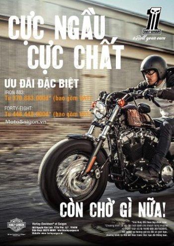Harley-Davidson Sportster bất ngờ giảm giá tại Việt Nam