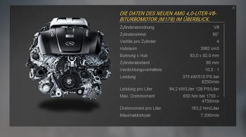 Cận cảnh quy trình hoạt động động cơ M178 của Mercedes-AMG