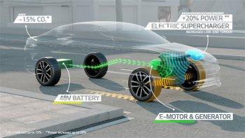 Xe Hybrid sẽ thay thế xe động cơ dầu cỡ nhỏ trong 2 năm tới