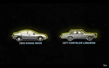 Tại sao xu hướng thiết kế ôtô chuyển từ vuông vắn sang cong tròn