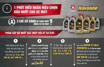 1 phút để hiểu các nhãn hiệu dầu nhớt định chọn cho xe máy
