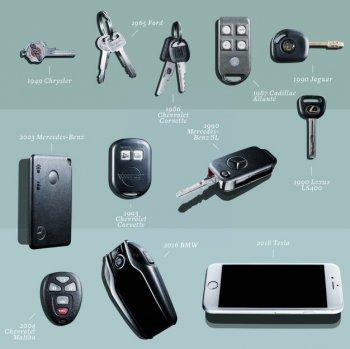 """Chìa khóa ôtô đã """"tiến hóa"""" như thế nào"""
