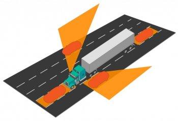 Những vụ tai nạn do đi vào điểm mù xe tải và cách phòng tránh