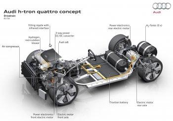 Audi và Hyundai hợp tác nghiên cứu công nghệ pin nhiên liệu