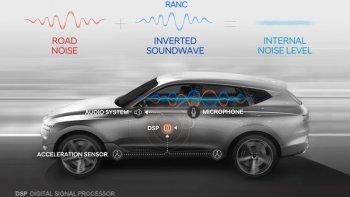 Xe Hyundai sẽ yên tĩnh hơn nhờ công nghệ khử tiếng ồn mới